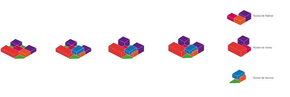 proceso 3 y 4.jpg