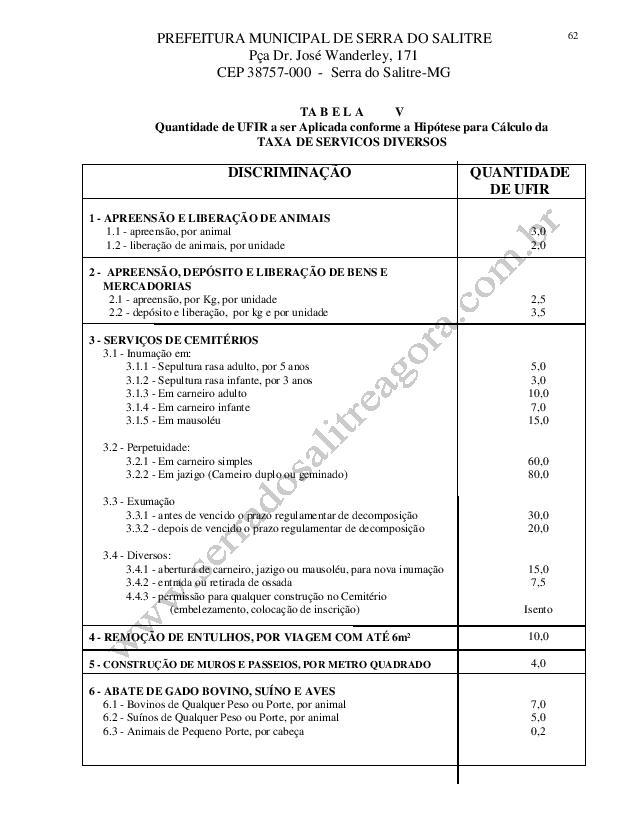LEI376_-_Codigo_Tributario-page-062.jpg
