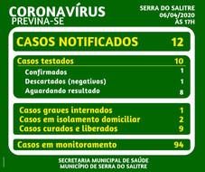 SERRA DO SALITRE – ATUALIZAÇÃO INFORMATIVA SOBRE CASO DE CORONAVÍRUS