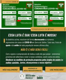 DECRETO MUNICIPAL E  CONSCIENTIZAÇÃO POPULAR REDUZ  NÚMERO DE CASOS DE COVID-19 EM SERRA DO SALITRE