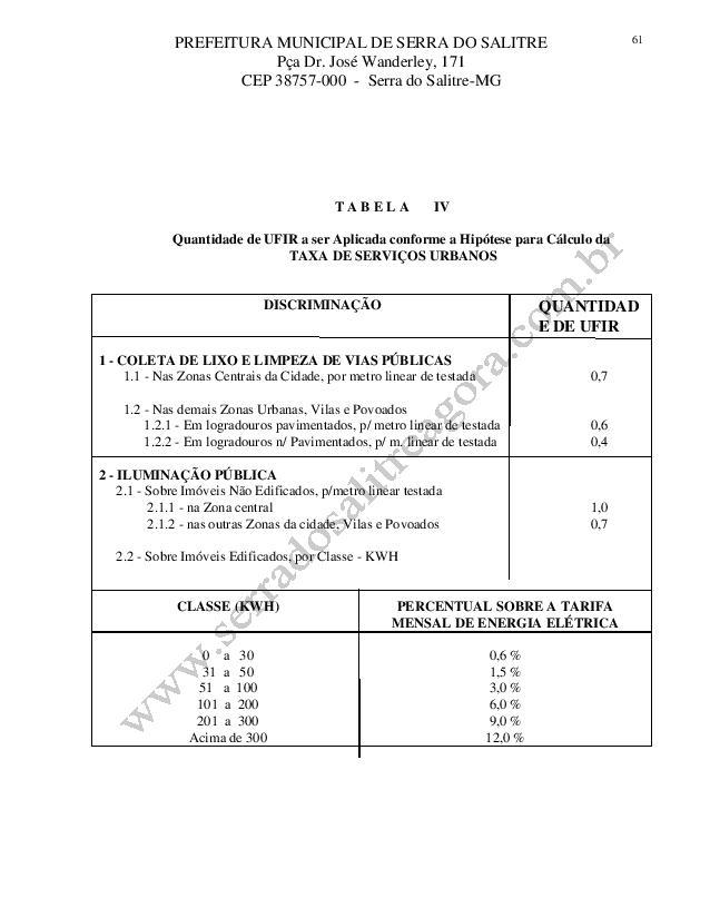 LEI376_-_Codigo_Tributario-page-061.jpg