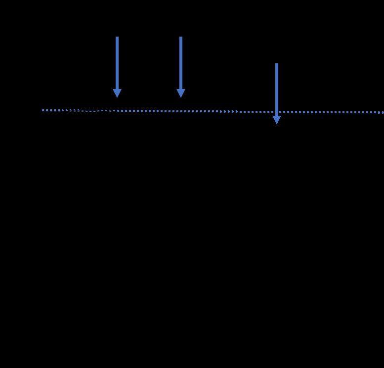 Tiltmeter response during M-site Injection 6b