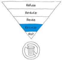 4-recycle.jpg