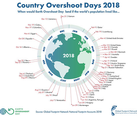 GFN-Country-Overshoot-Day-2000.jpg