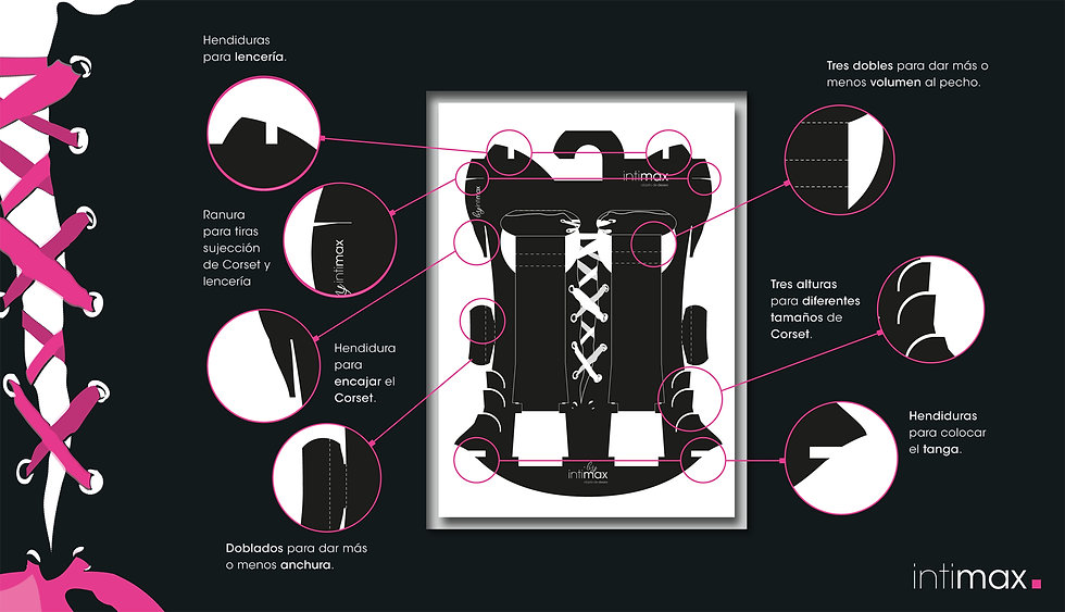 intimax hanger: Advantages