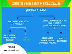 Contactos.png