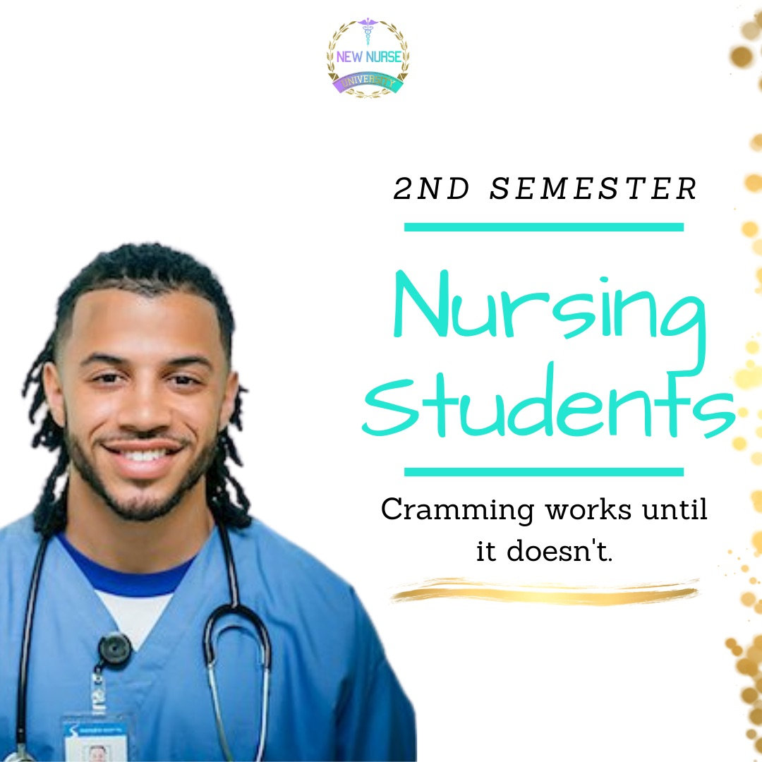 Nursing Content Organization