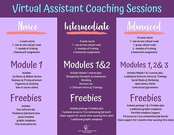 VA Coaching Session Breakdown .jpg