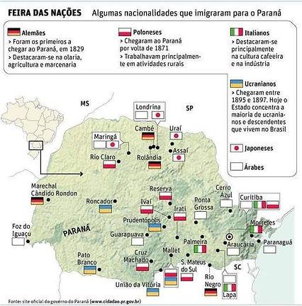 0 Imigrantes Paraná.jpg