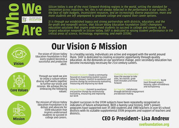 SVE Vision & Mission.png