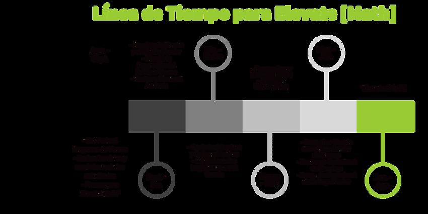 EM timeline - SP.png