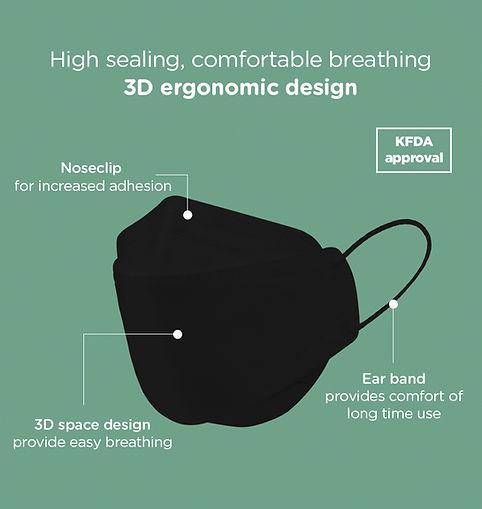 Ergonomic Design 2.jpg