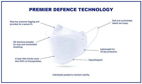 Premier Defence.jpg
