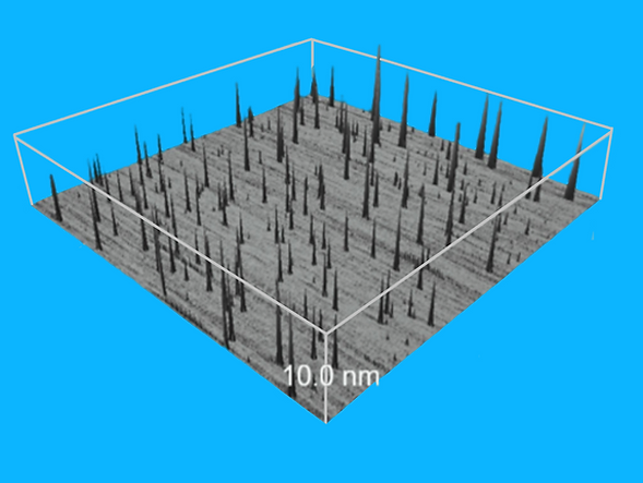Square area with numerous spikes. Measuremnt shows spikes are around 10 nanometers or smaller.