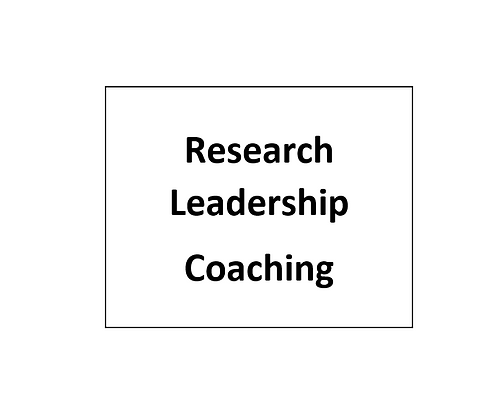 Research Leadership Coaching