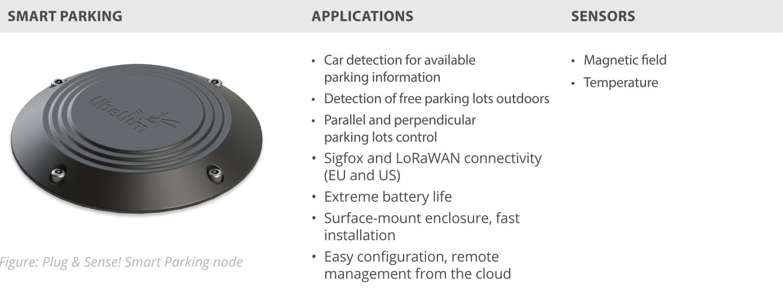 Smart Parking Board