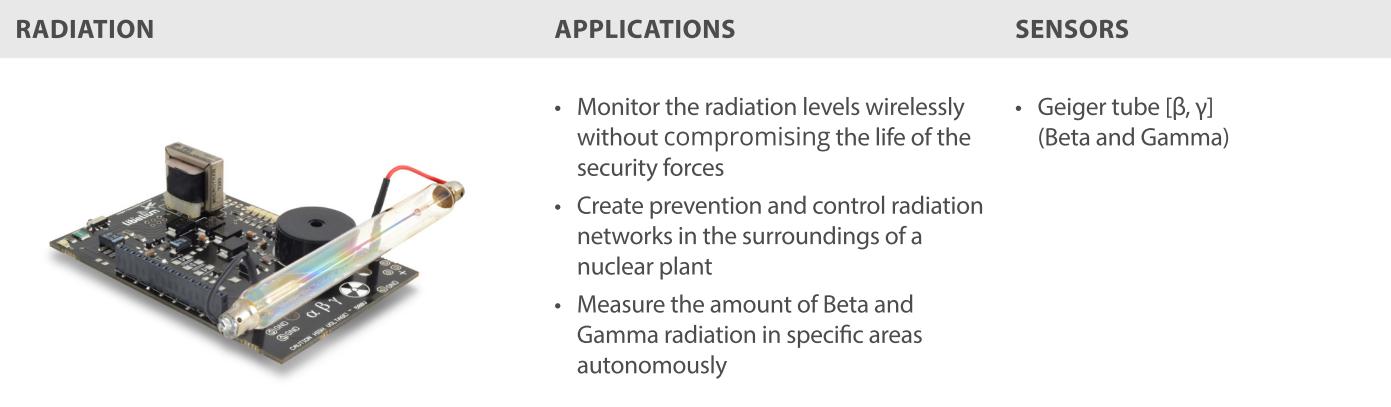 Radiation Board