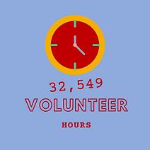 2019 Volunteer hours (1).png