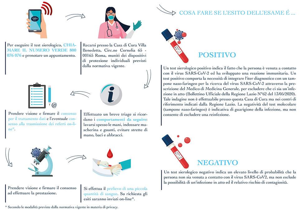 sito info_Tavola disegno 1.jpg
