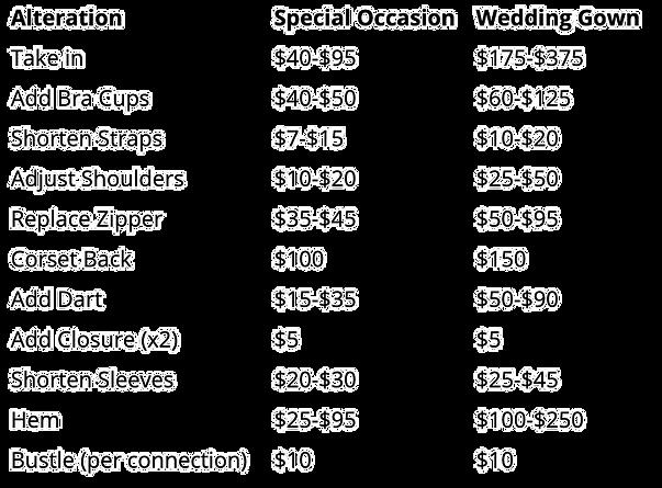 Screen%20Shot%202020-05-22%20at%2012.29_edited.png