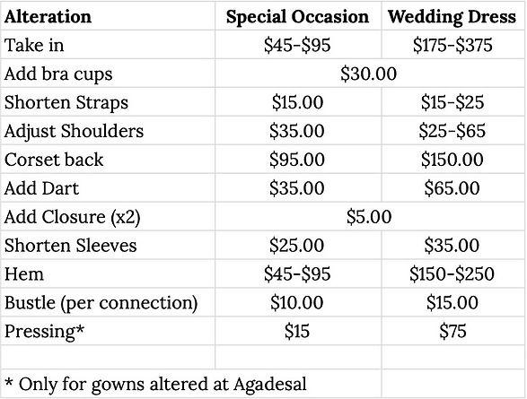 alteration cost.jpg