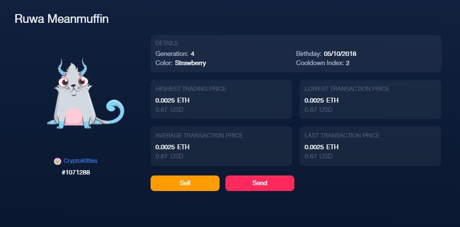 Sell Cryptokitties via HB Marketplace or via Smart Contract