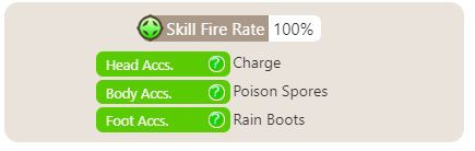 High Skill Fire Rate: 100%