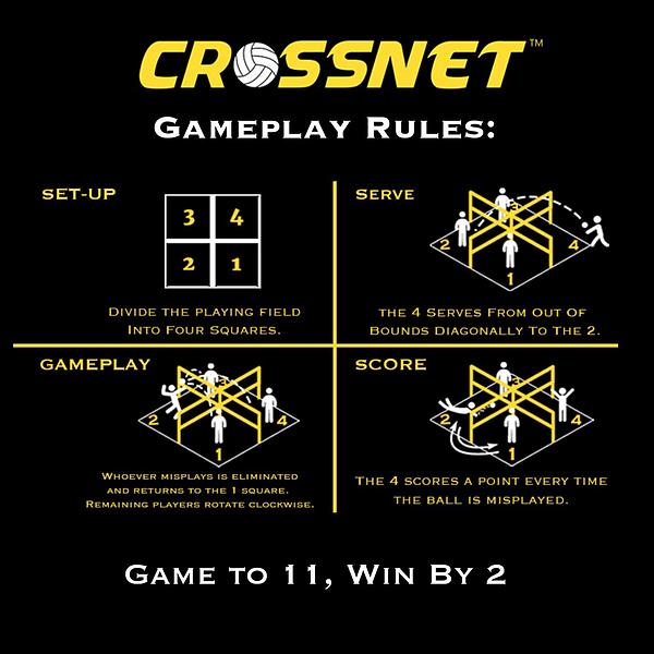 crossnet_RULEST.png
