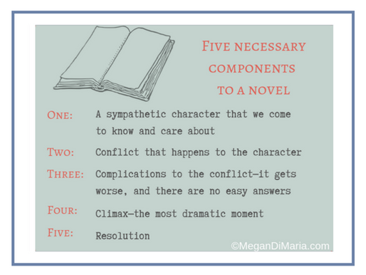Five necessary components to a novel