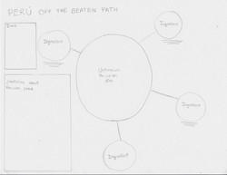 Project5 Draft2