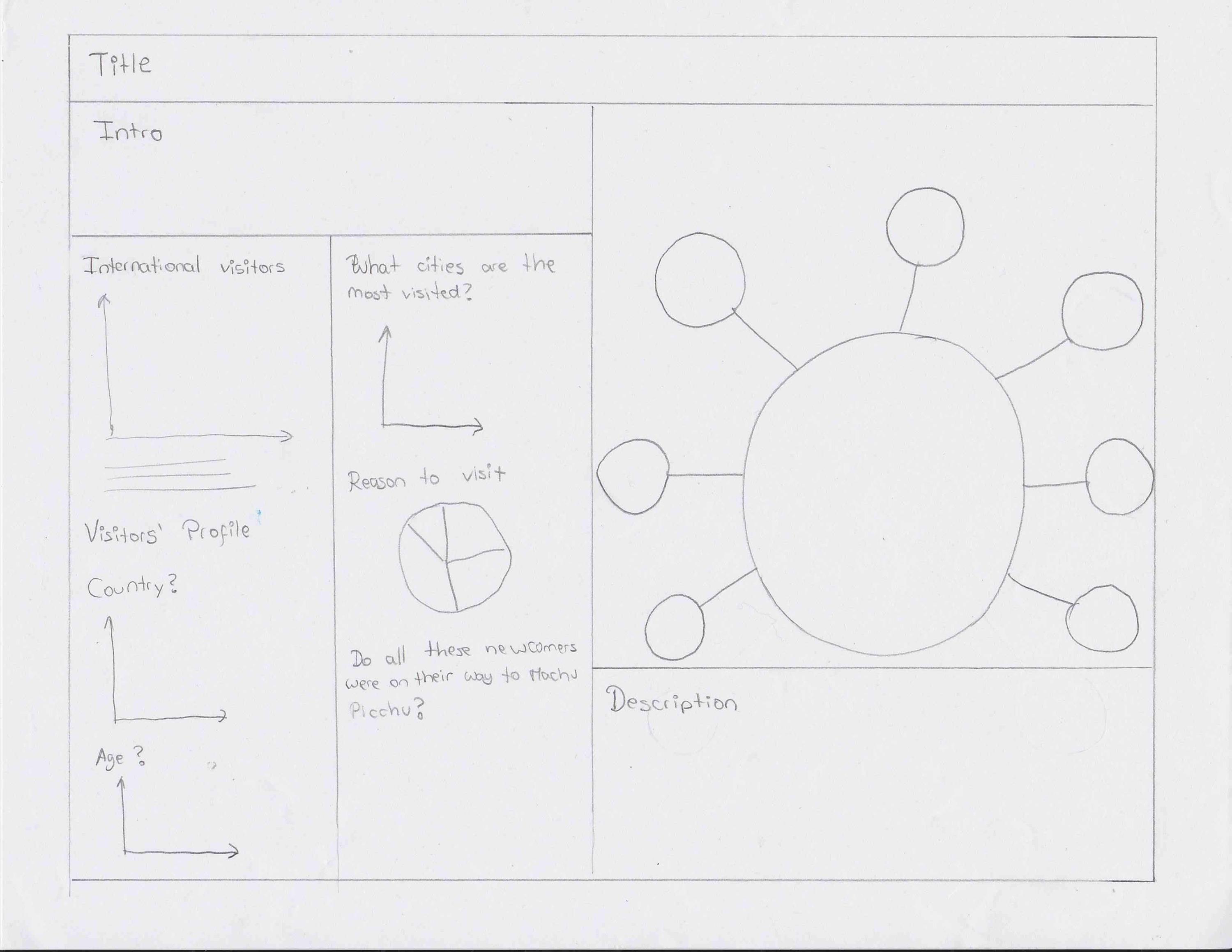 Project5 Draft3