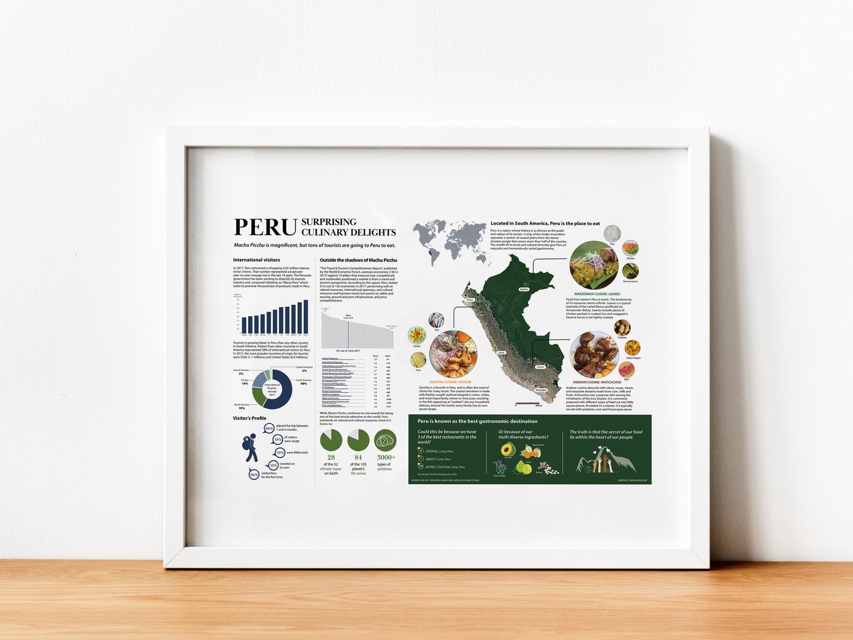 Peru, surprising culinary delights