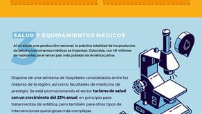 Sectores clave de oportunidad en Colombia