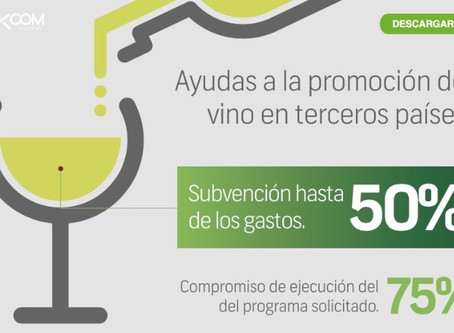 OCM: Ayudas a la promoción de vino en terceros países.