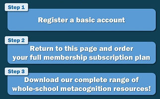 Metacognition Teaching Resources