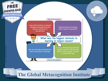 Metacognition Metacognitive Activities R