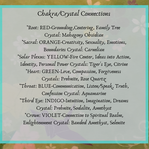 Crystal and Chakra Connections