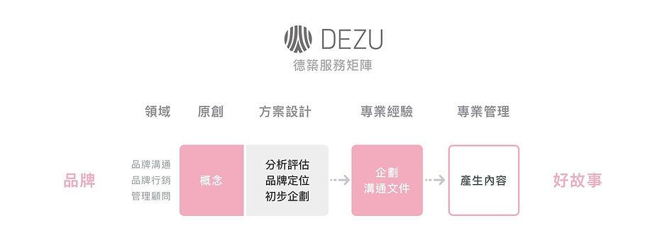 dezu_grid-zaha.jpg