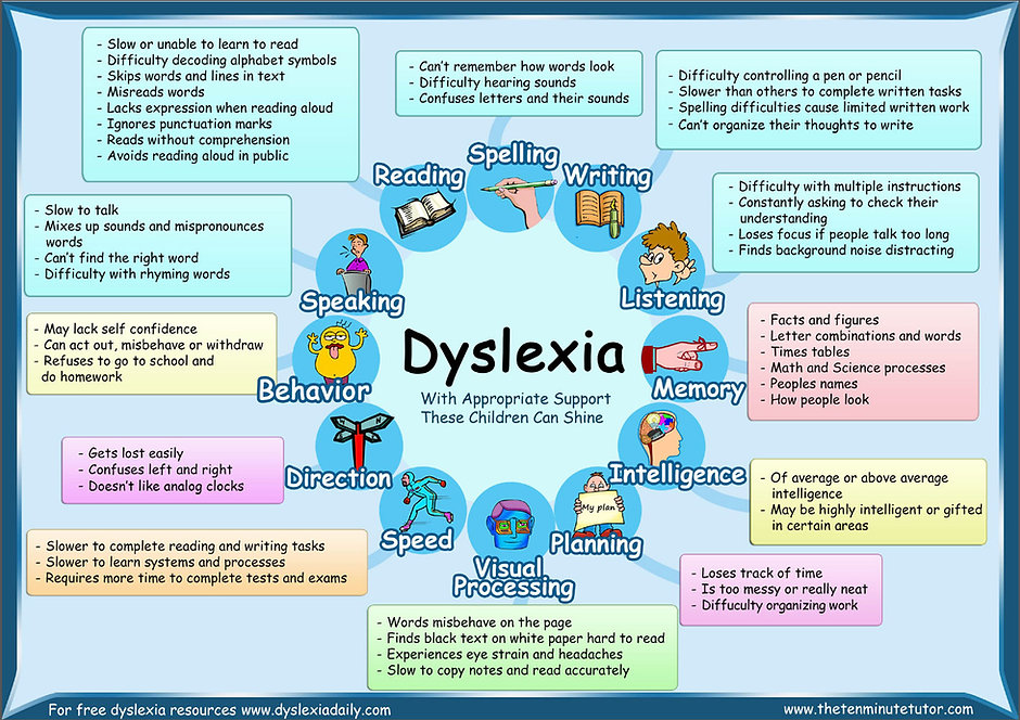 Dyslexia-poster.jpg