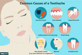 An Overview of Toothaches