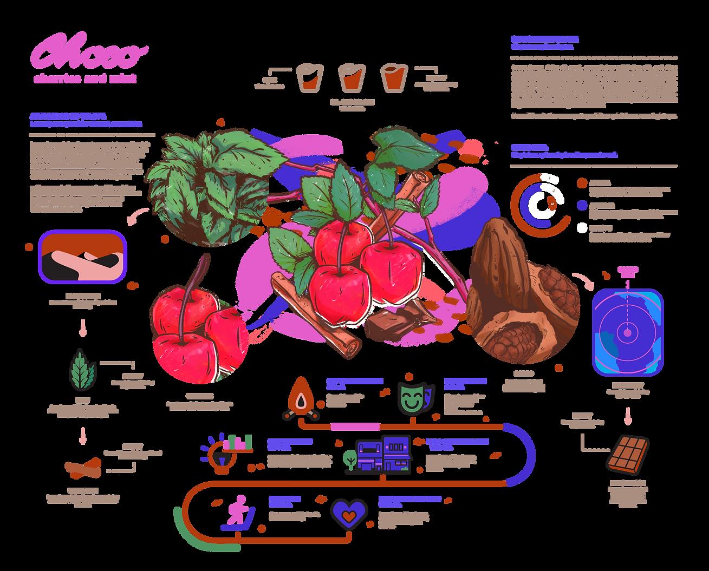 ChocoMockUp_02.png
