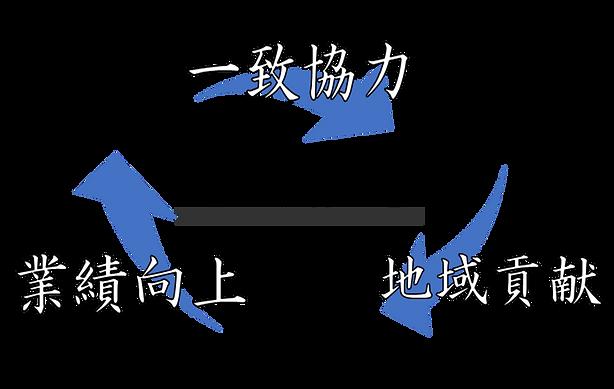 経営理念.png