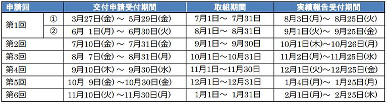 03-申請期間.png