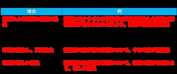区税その他.png