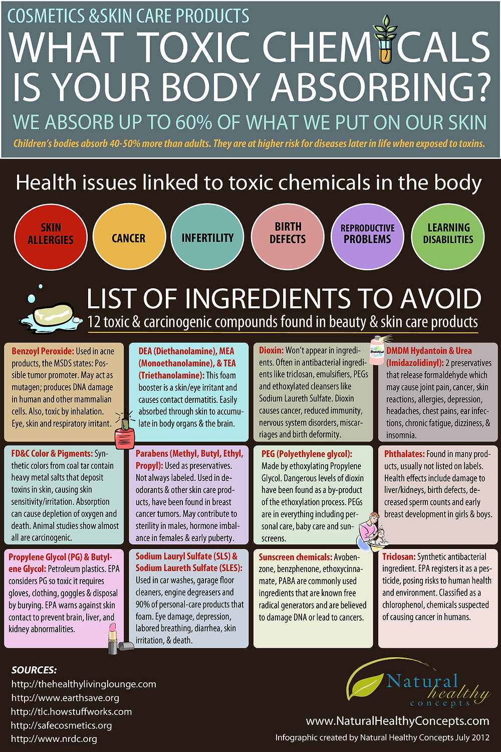 toxic-skin-infographic-ingredients-12-avoid.png