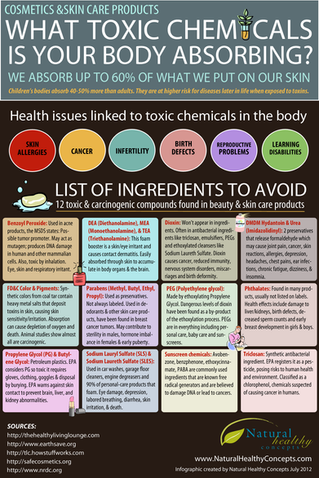 12 Toxic Ingredients to AVOID in Cosmetics & Skin Care Products
