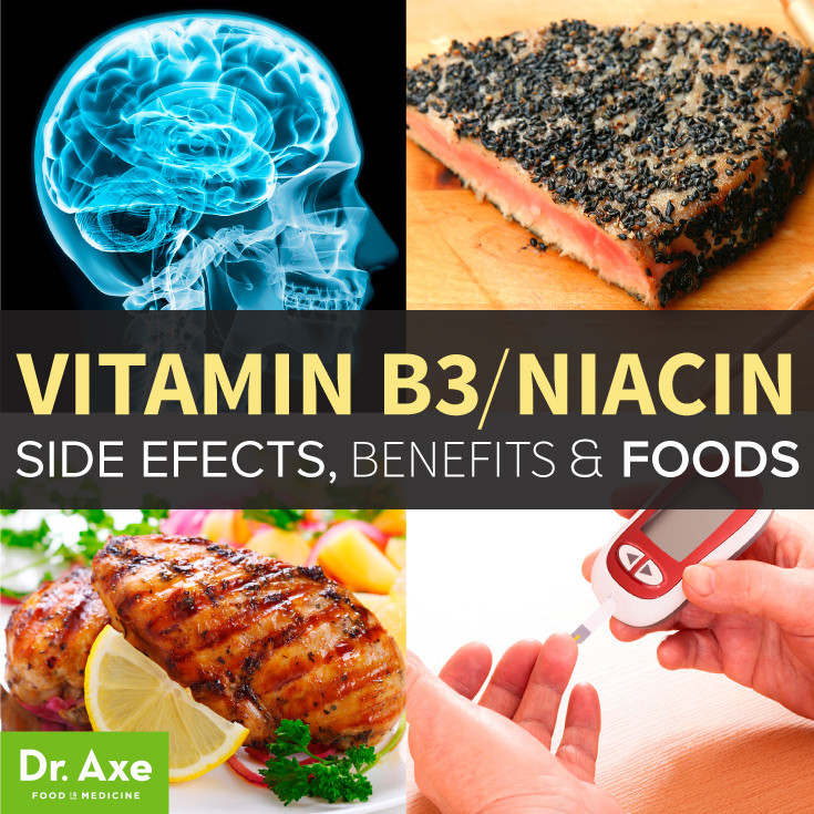 Vitamin-B3-Article-Meme.jpg