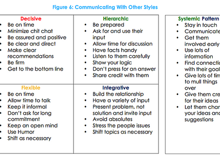 How To Work With Different Decision Styles