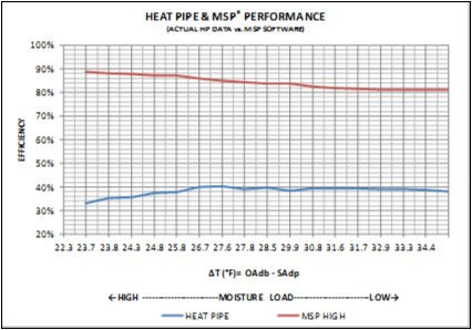 Heat Pipe II.jpg