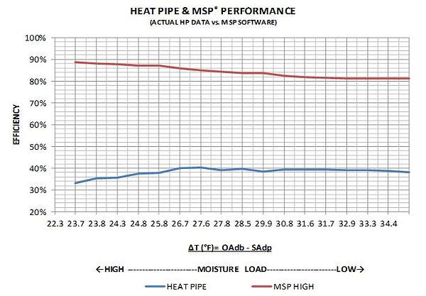 Heat Pipe III.JPG